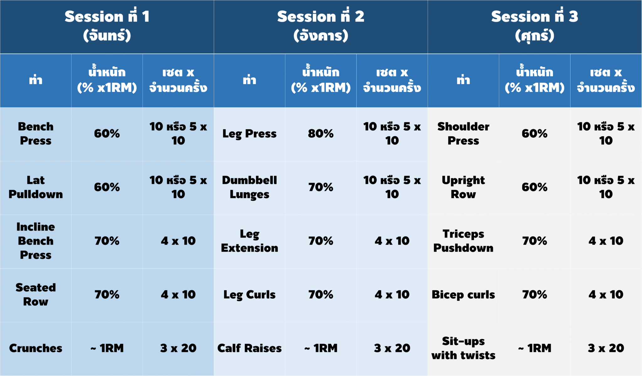 german volume training program
